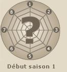 Statistiques de  Hokage Nidaime  (début saison 1)