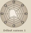 Statistiques de Yamanaka Ino (début saison 1)